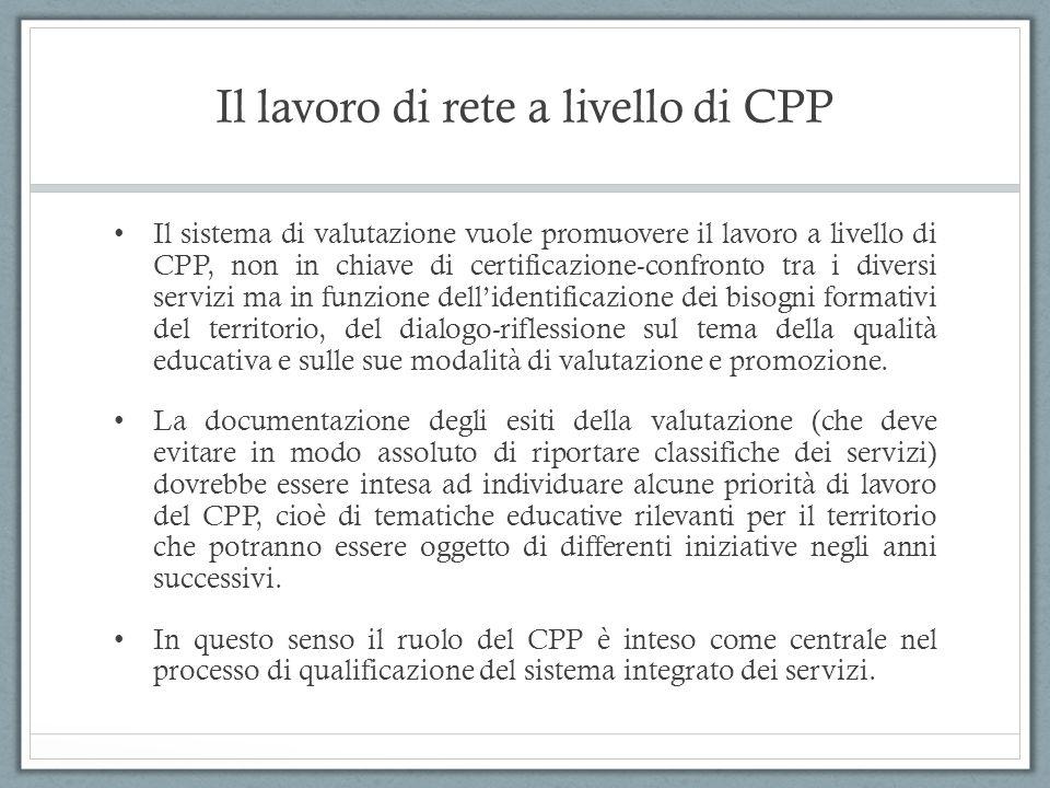 Il lavoro di rete a livello di CPP Il sistema di valutazione vuole promuovere il lavoro a livello di CPP, non in chiave di certificazione-confronto tr