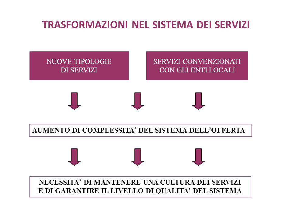 Approcci centrati sullo sviluppo organizzativo Focus sul concetto di gestione interna del cambiamento.