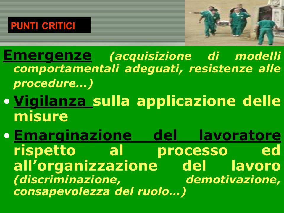 PUNTI CRITICI Emergenze (acquisizione di modelli comportamentali adeguati, resistenze alle procedure…) Vigilanza sulla applicazione delle misure Emarginazione del lavoratore rispetto al processo ed allorganizzazione del lavoro (discriminazione, demotivazione, consapevolezza del ruolo…)