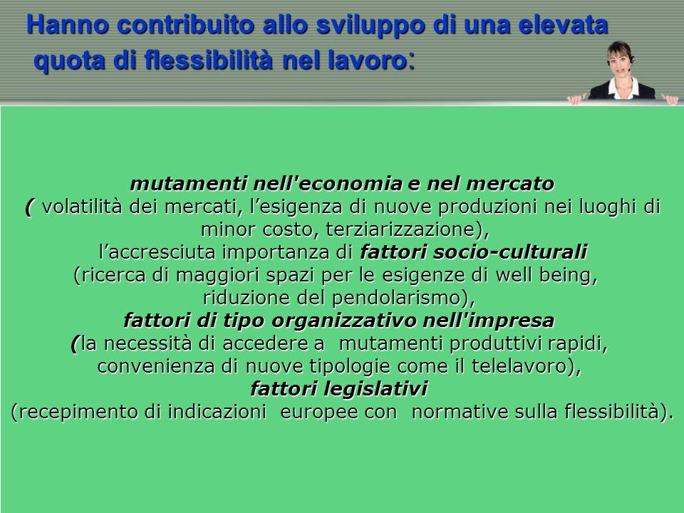 Hanno contribuito allo sviluppo di una elevata quota di flessibilità nel lavoro : mutamenti nell economia e nel mercato mutamenti nell economia e nel mercato ( volatilità dei mercati, lesigenza di nuove produzioni nei luoghi di minor costo, terziarizzazione), minor costo, terziarizzazione), laccresciuta importanza di fattori socio-culturali laccresciuta importanza di fattori socio-culturali (ricerca di maggiori spazi per le esigenze di well being, riduzione del pendolarismo), fattori di tipo organizzativo nell impresa (la necessità di accedere a mutamenti produttivi rapidi, convenienza di nuove tipologie come il telelavoro), fattori legislativi (recepimento di indicazioni europee con normative sulla flessibilità).
