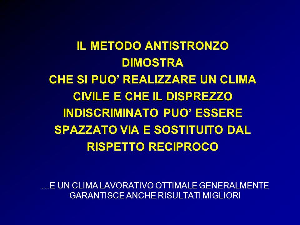 …E UN CLIMA LAVORATIVO OTTIMALE GENERALMENTE GARANTISCE ANCHE RISULTATI MIGLIORI IL METODO ANTISTRONZO DIMOSTRA CHE SI PUO REALIZZARE UN CLIMA CIVILE