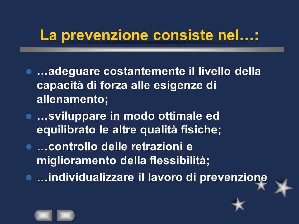 La prevenzione consiste nel…: …adeguare costantemente il livello della capacità di forza alle esigenze di allenamento; …sviluppare in modo ottimale ed