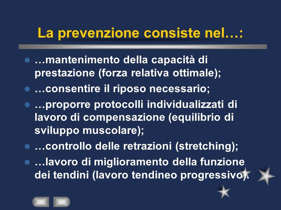 La prevenzione consiste nel…: …mantenimento della capacità di prestazione (forza relativa ottimale); …consentire il riposo necessario; …proporre proto