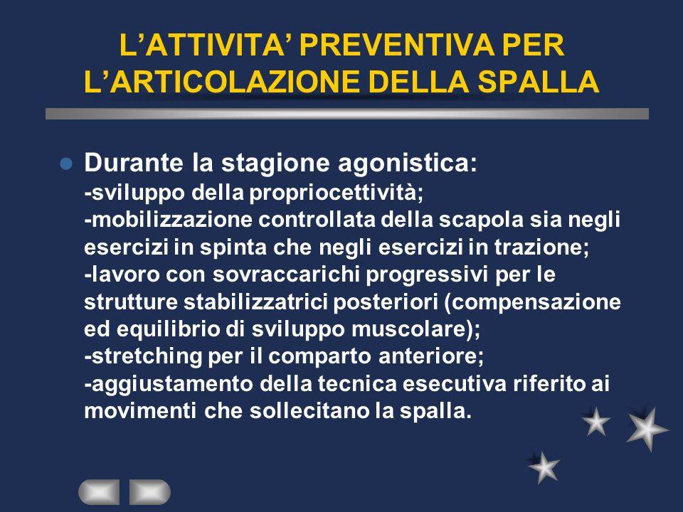 LATTIVITA PREVENTIVA PER LARTICOLAZIONE DELLA SPALLA Durante la stagione agonistica: -sviluppo della propriocettività; -mobilizzazione controllata del