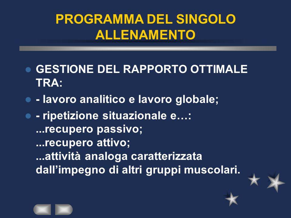 PROGRAMMA DEL SINGOLO ALLENAMENTO GESTIONE DEL RAPPORTO OTTIMALE TRA: - lavoro analitico e lavoro globale; - ripetizione situazionale e…:...recupero p
