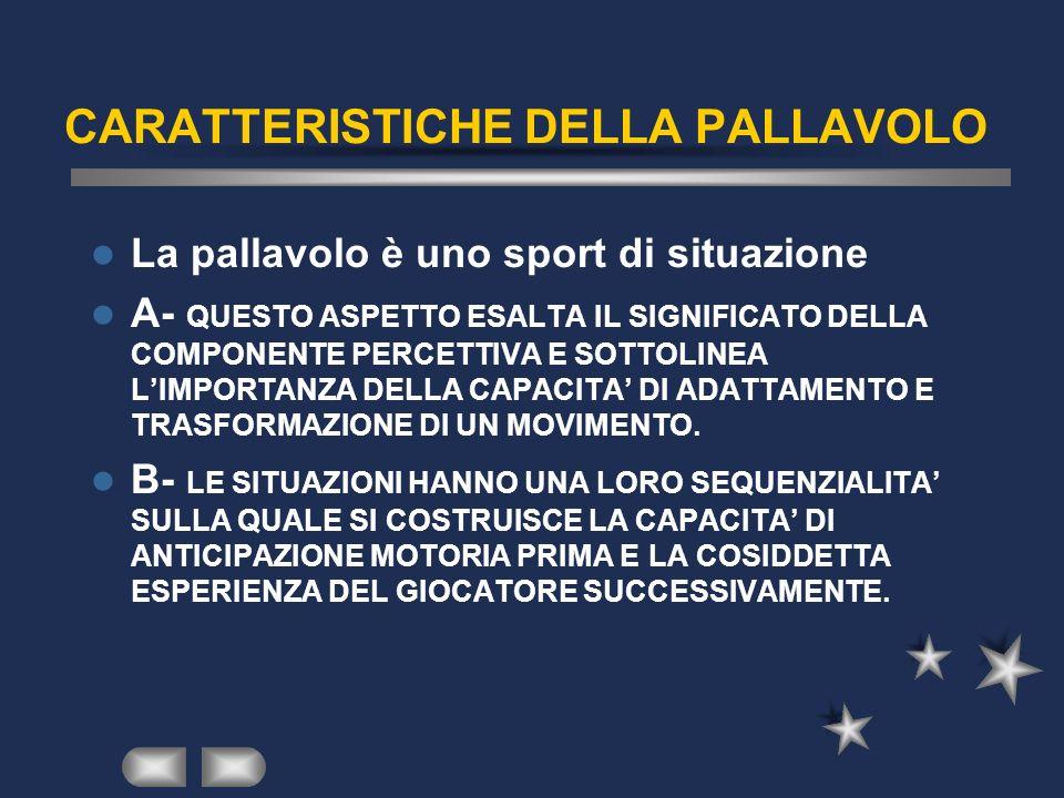 CARATTERISTICHE DELLA PALLAVOLO La pallavolo è uno sport di situazione A- QUESTO ASPETTO ESALTA IL SIGNIFICATO DELLA COMPONENTE PERCETTIVA E SOTTOLINE
