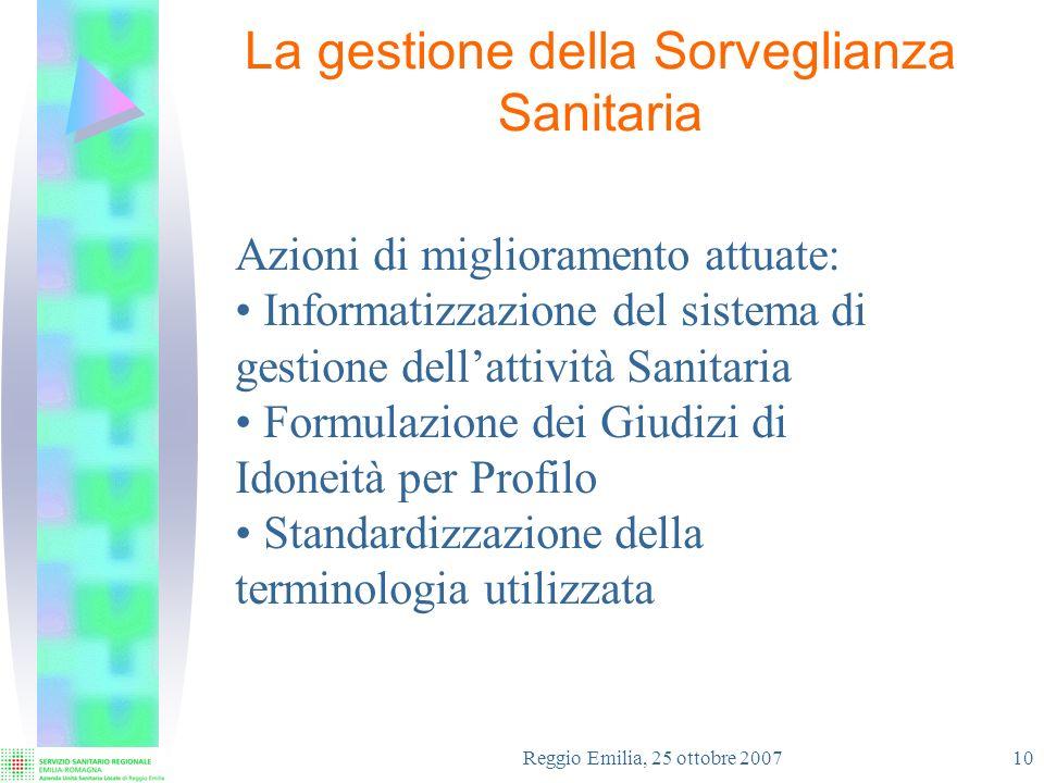 Reggio Emilia, 25 ottobre 2007 11 La gestione delle Risorse Umane Azioni di miglioramento attuate: Individuazione del Cliente interno Condivisione del percorso Formazione dei RIDT Proceduralizzazione della trasmissione dei Giudizi al C.I.