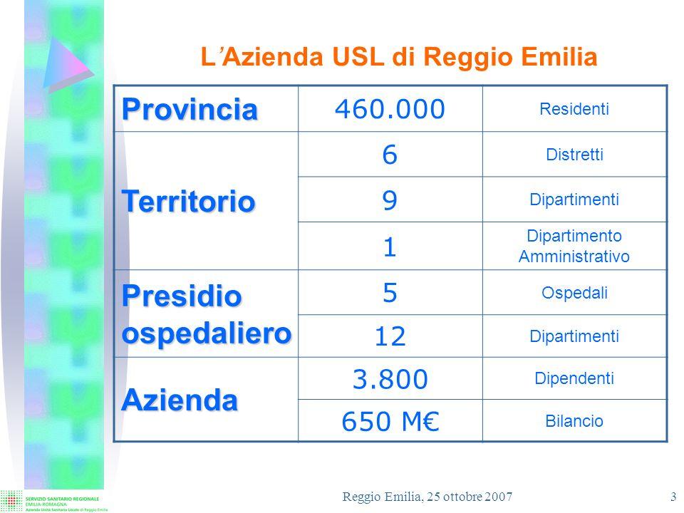 Reggio Emilia, 25 ottobre 2007 4 AZIENDA SANITARIA : AUSL Di Reggio Emilia Dati annuali aggiornati al 31/12/2006 PRESIDIO OSPEDALIERO: STABILIMENTI OSPEDALIERI: 5 Castelnovo Monti, Scandiano, Montecchio, Guastalla, Correggio DIPENDENTI 1.653 sul Presidio Ospedaliero personale a tempo indeterminato e determinato OSA/OSS/AUSILIARI 250 INFERMIERI/TECNICI SANITARI 1.007 MEDICI 312 AMMINISTRATIVI/TECNICI 84 SPPADDETTI 4,5 + RSPP MEDICI COMPETENTI E ADDETTI 1MC dipendente + 1 a contratto SORVEGLIANZA SANITARIA 2,5 addetti POSTI LETTO 624 RICOVERI 21.831 PRESTAZIONI DH/AMBULATORIO 11.847