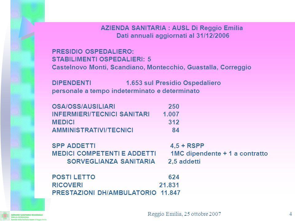 Reggio Emilia, 25 ottobre 2007 5 Chi siamo