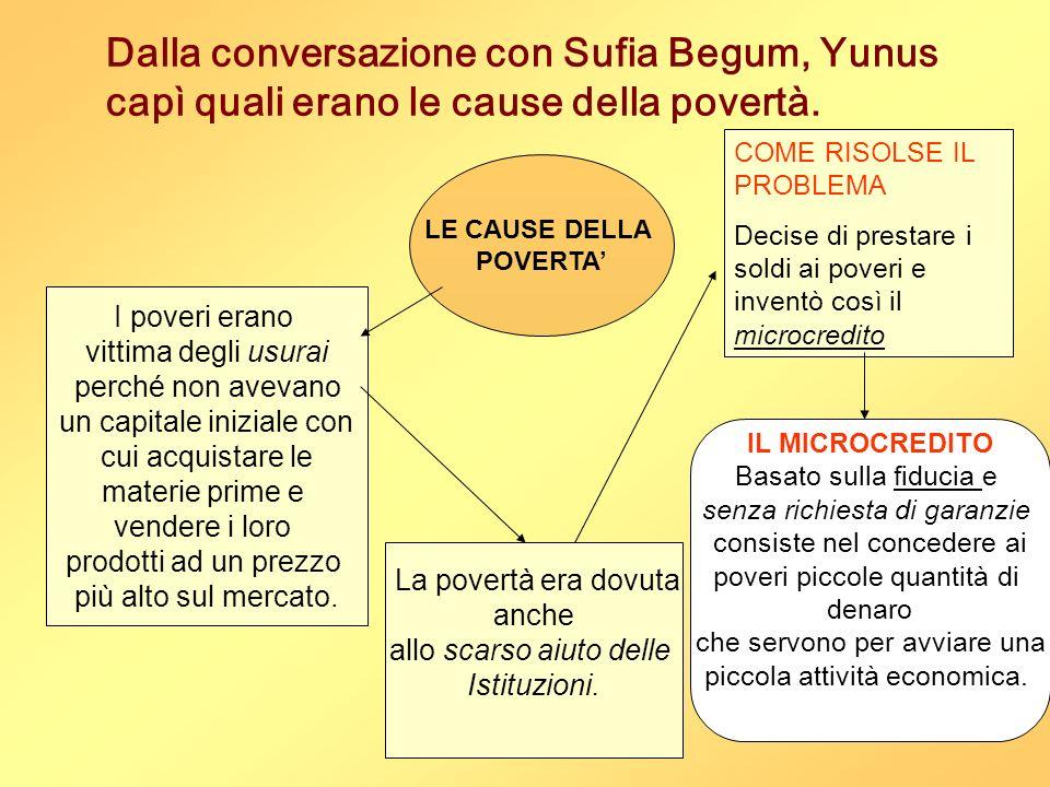Dalla conversazione con Sufia Begum, Yunus capì quali erano le cause della povertà. LE CAUSE DELLA POVERTA I poveri erano vittima degli usurai perché