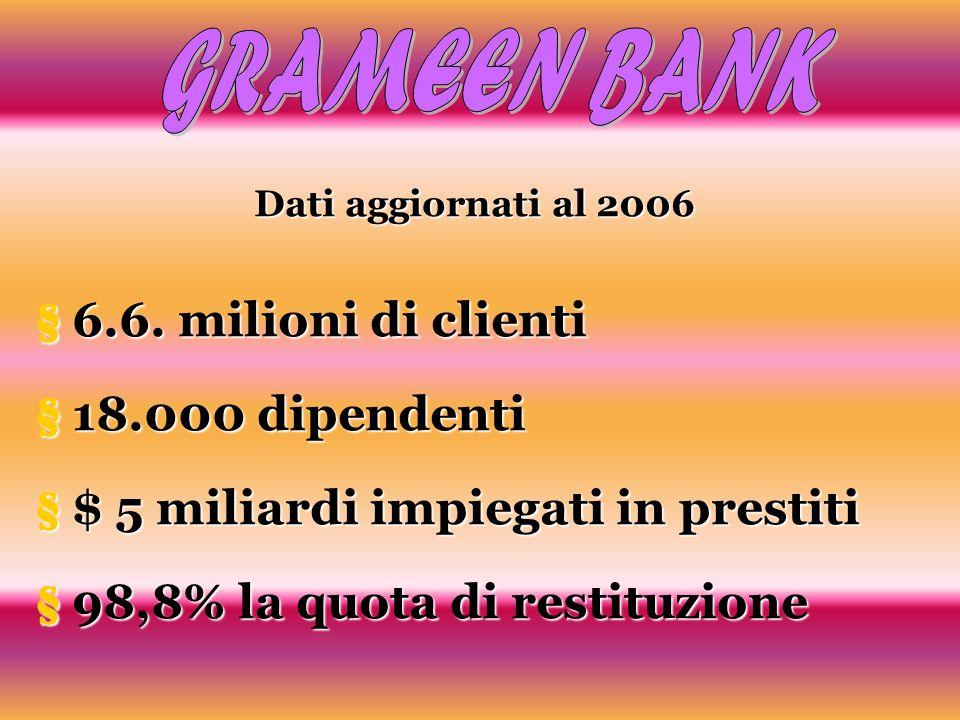 Dati aggiornati al 2006 § 6.6. milioni di clienti § 18.000 dipendenti § $ 5 miliardi impiegati in prestiti § 98,8% la quota di restituzione