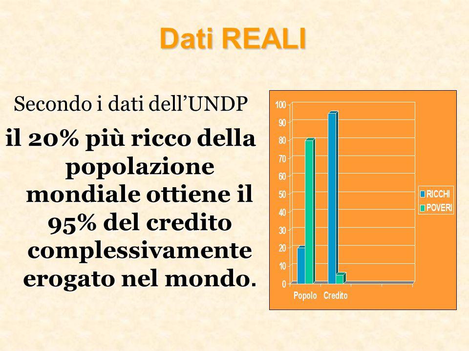 Dati REALI Secondo i dati dellUNDP il 20% più ricco della popolazione mondiale ottiene il 95% del credito complessivamente erogato nel mondo.