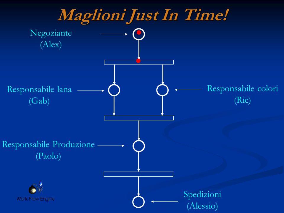 Maglioni Just In Time! Negoziante (Alex) Responsabile lana (Gab) Responsabile Produzione (Paolo) Spedizioni (Alessio) Responsabile colori (Ric)