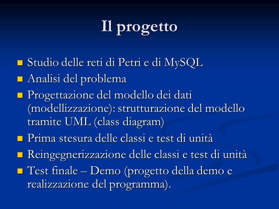 Il progetto Studio delle reti di Petri e di MySQL Studio delle reti di Petri e di MySQL Analisi del problema Analisi del problema Progettazione del modello dei dati (modellizzazione): strutturazione del modello tramite UML (class diagram) Progettazione del modello dei dati (modellizzazione): strutturazione del modello tramite UML (class diagram) Prima stesura delle classi e test di unità Prima stesura delle classi e test di unità Reingegnerizzazione delle classi e test di unità Reingegnerizzazione delle classi e test di unità Test finale – Demo (progetto della demo e realizzazione del programma).