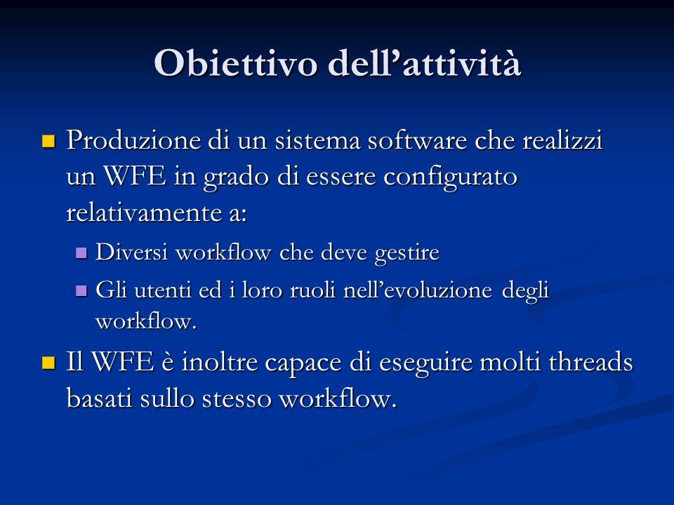 Reti nel workflow engine Un flusso di lavoro è costituito da attività che possono essere svolte in successione e/o in parallelo e le reti sono la base per gestire tale flusso.