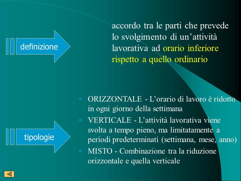 accordo tra le parti che prevede lo svolgimento di unattività lavorativa ad orario inferiore rispetto a quello ordinario definizione tipologie ORIZZON