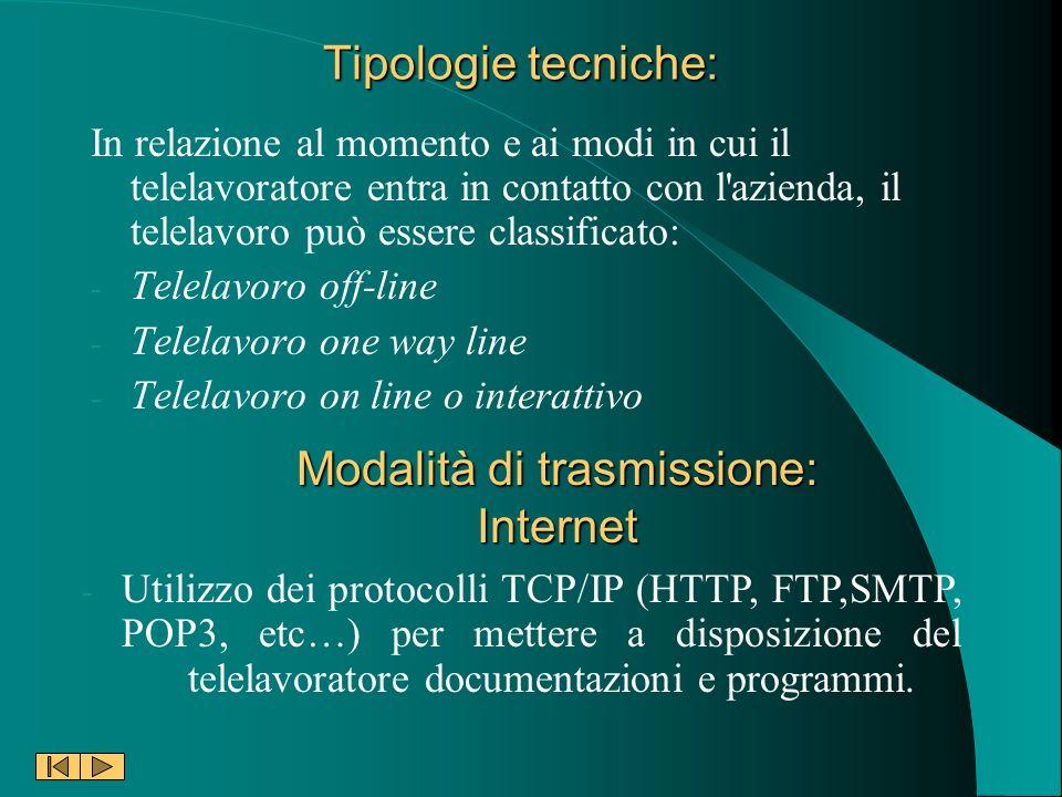 Tipologie tecniche: In relazione al momento e ai modi in cui il telelavoratore entra in contatto con l'azienda, il telelavoro può essere classificato: