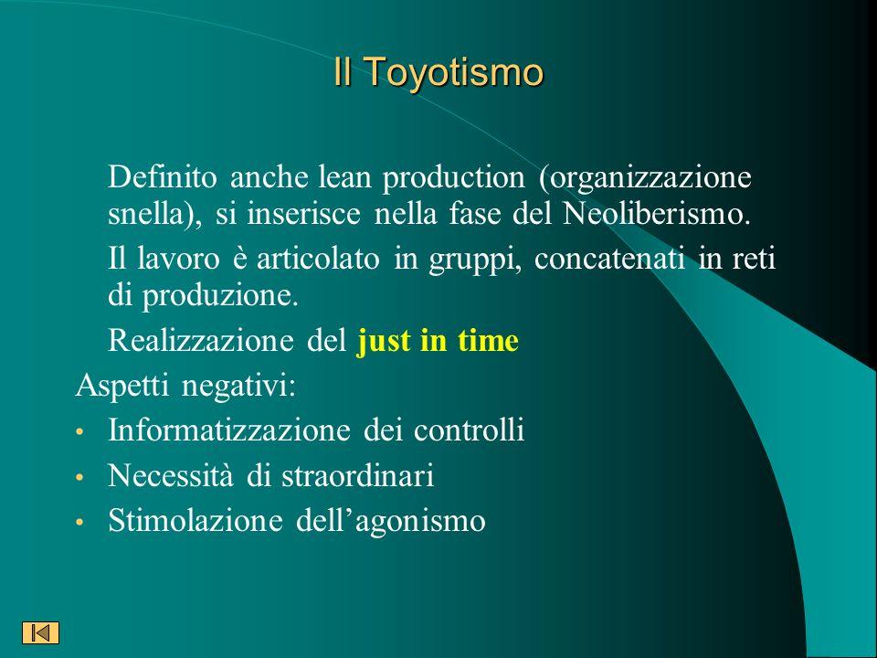 Il Toyotismo Definito anche lean production (organizzazione snella), si inserisce nella fase del Neoliberismo. Il lavoro è articolato in gruppi, conca
