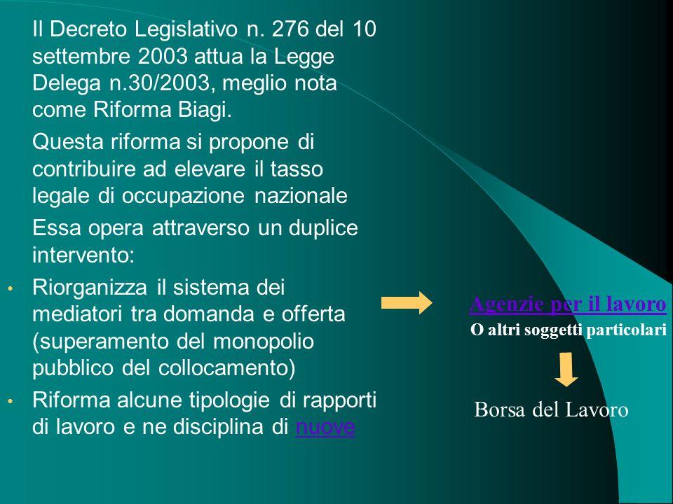 Il Decreto Legislativo n. 276 del 10 settembre 2003 attua la Legge Delega n.30/2003, meglio nota come Riforma Biagi. Questa riforma si propone di cont