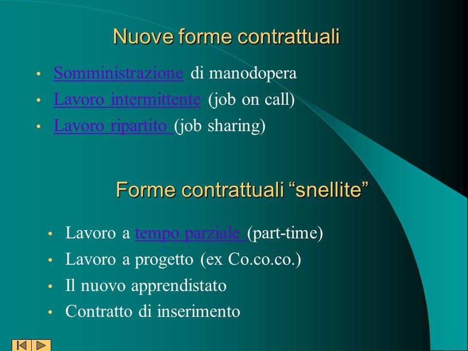 Nuove forme contrattuali Somministrazione di manodopera Somministrazione Lavoro intermittente (job on call) Lavoro intermittente Lavoro ripartito (job