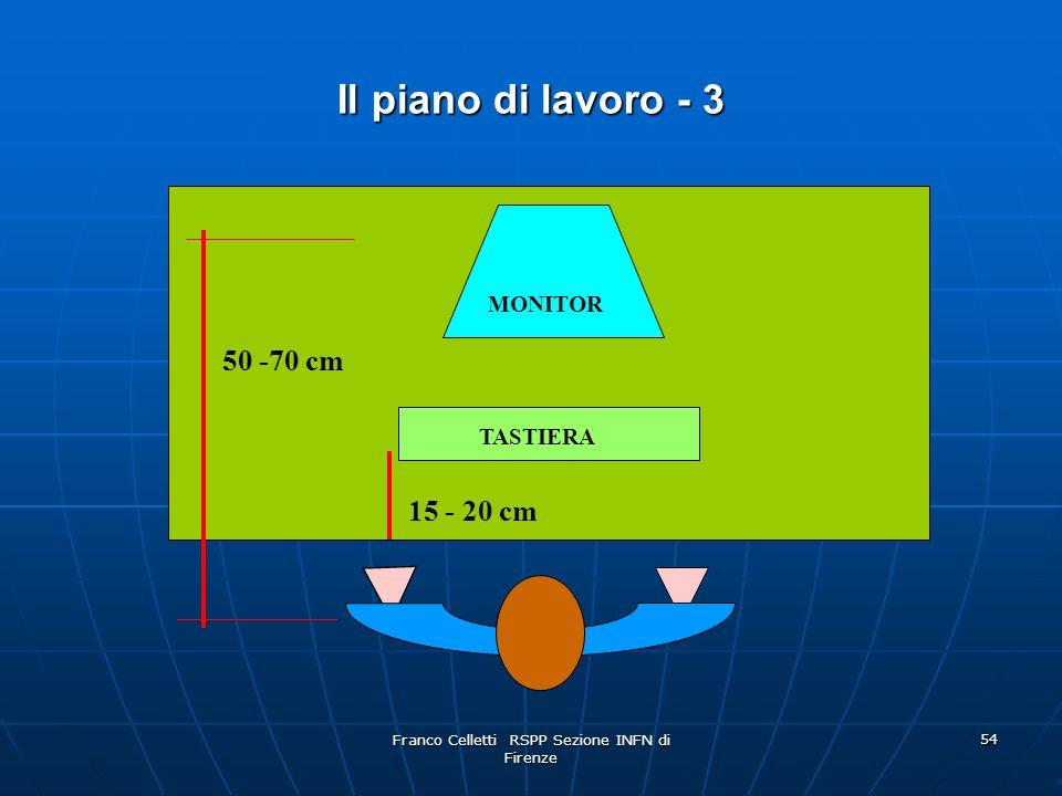 Franco Celletti RSPP Sezione INFN di Firenze 54 Il piano di lavoro - 3 MONITOR TASTIERA 50 -70 cm 15 - 20 cm