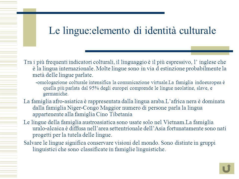Le lingue:elemento di identità culturale Tra i più frequenti indicatori colturali, il linguaggio è il più espressivo, l inglese che è la lingua internazionale.