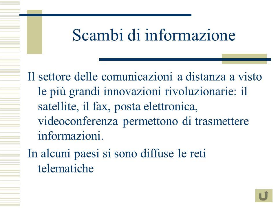 Scambi di informazione Il settore delle comunicazioni a distanza a visto le più grandi innovazioni rivoluzionarie: il satellite, il fax, posta elettronica, videoconferenza permettono di trasmettere informazioni.