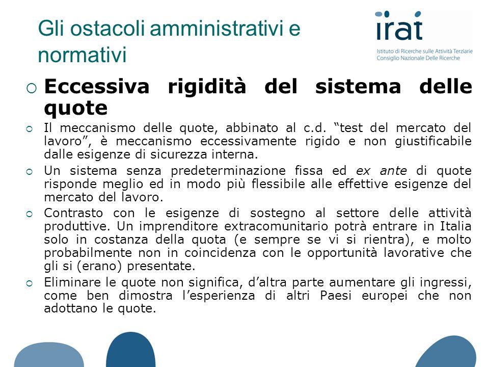 Gli ostacoli amministrativi e normativi Eccessiva rigidità del sistema delle quote Il meccanismo delle quote, abbinato al c.d.