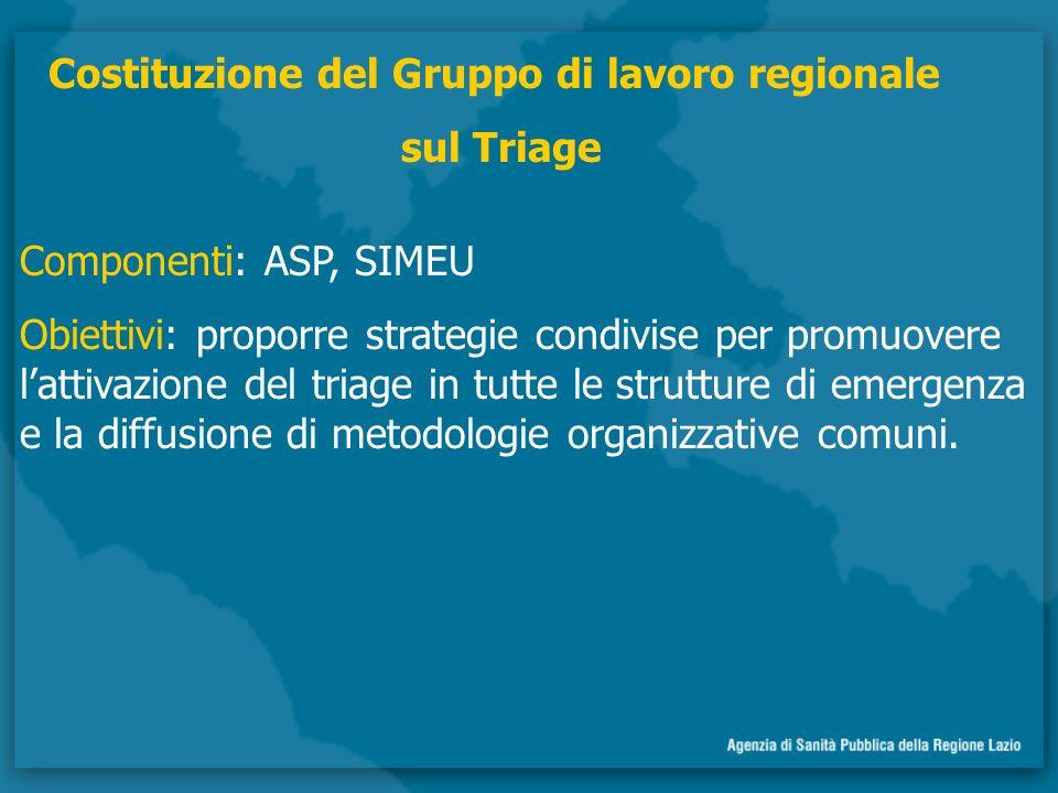 Costituzione del Gruppo di lavoro regionale sul Triage Componenti: ASP, SIMEU Obiettivi: proporre strategie condivise per promuovere lattivazione del triage in tutte le strutture di emergenza e la diffusione di metodologie organizzative comuni.