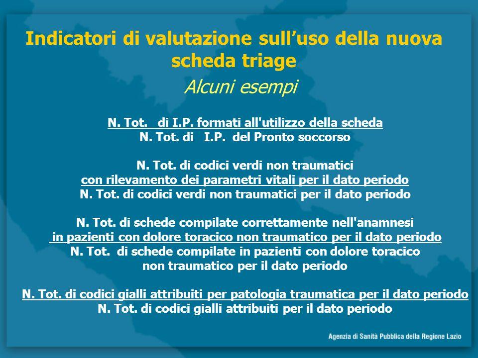 Indicatori di valutazione sulluso della nuova scheda triage N.