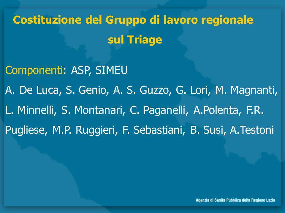 Costituzione del Gruppo di lavoro regionale sul Triage Componenti: ASP, SIMEU A.De Luca, S.