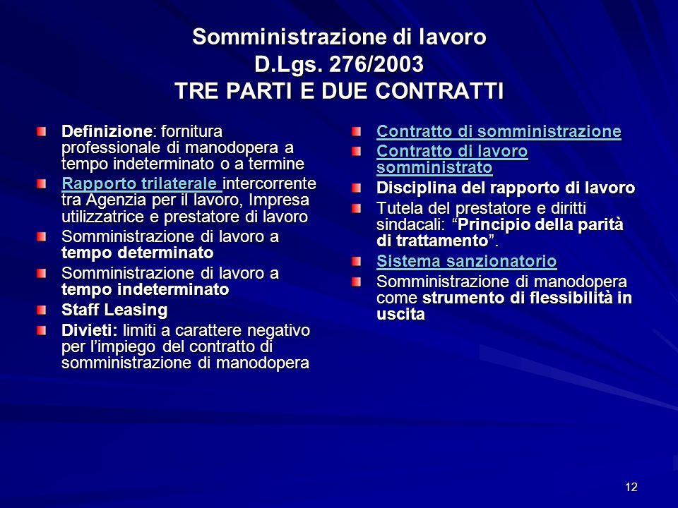 12 Somministrazione di lavoro D.Lgs. 276/2003 TRE PARTI E DUE CONTRATTI Definizione: fornitura professionale di manodopera a tempo indeterminato o a t