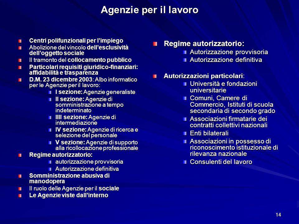 14 Agenzie per il lavoro Centri polifunzionali per limpiego Abolizione del vincolo dellesclusività delloggetto sociale Il tramonto del collocamento pu