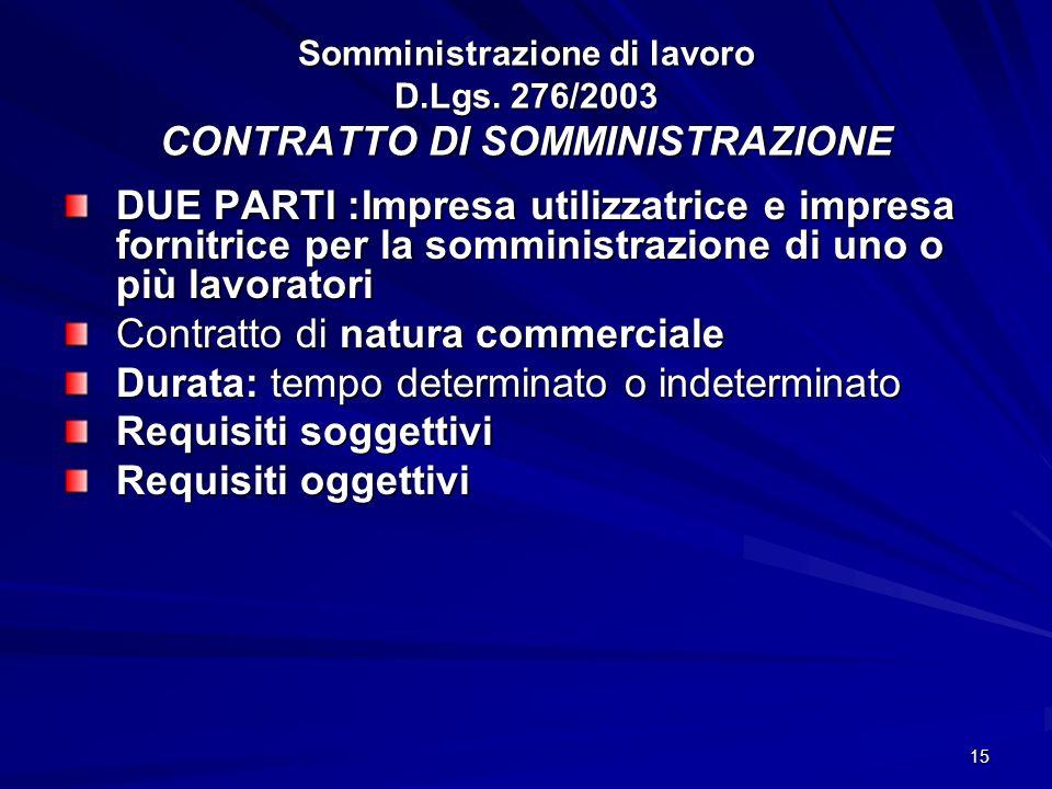 15 Somministrazione di lavoro D.Lgs. 276/2003 CONTRATTO DI SOMMINISTRAZIONE DUE PARTI :Impresa utilizzatrice e impresa fornitrice per la somministrazi