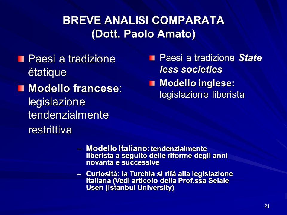 21 BREVE ANALISI COMPARATA (Dott. Paolo Amato) Paesi a tradizione étatique Modello francese: legislazione tendenzialmente restrittiva Paesi a tradizio