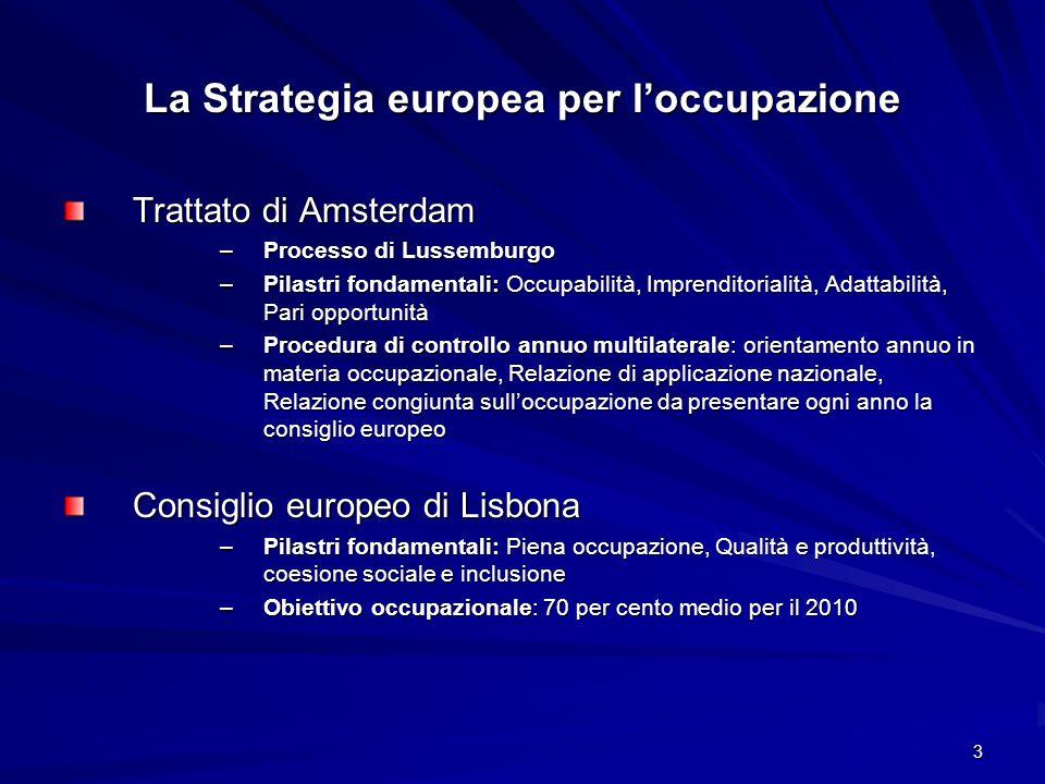 3 La Strategia europea per loccupazione Trattato di Amsterdam –Processo di Lussemburgo –Pilastri fondamentali: Occupabilità, Imprenditorialità, Adatta