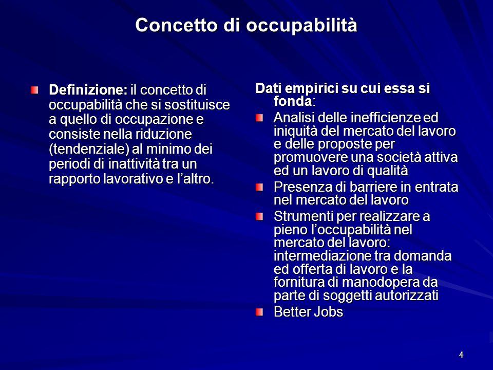 4 Concetto di occupabilità Definizione: il concetto di occupabilità che si sostituisce a quello di occupazione e consiste nella riduzione (tendenziale