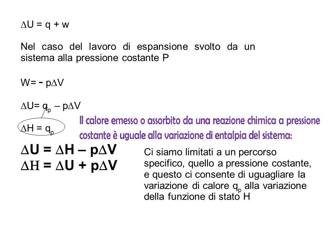 U = q + w Nel caso del lavoro di espansione svolto da un sistema alla pressione costante P W= - p V U= q p – p V H = q p U = H – p V = U + p V Ci siamo limitati a un percorso specifico, quello a pressione costante, e questo ci consente di uguagliare la variazione di calore q p alla variazione della funzione di stato H