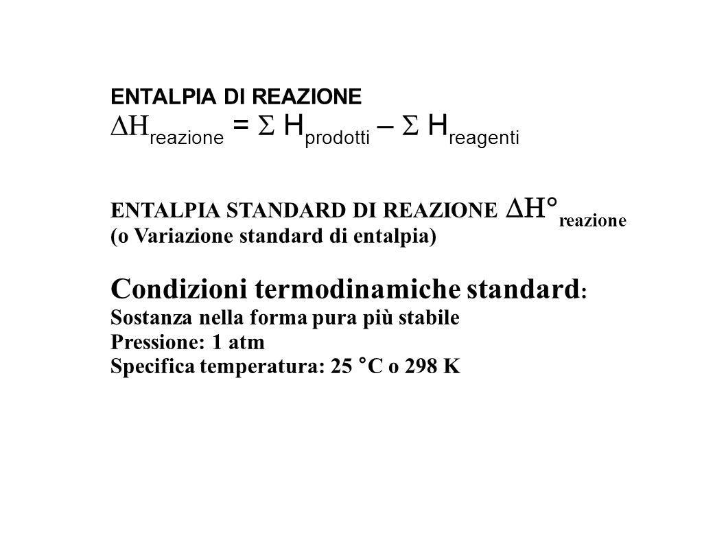 ENTALPIA DI REAZIONE reazione = H prodotti – H reagenti ENTALPIA STANDARD DI REAZIONE reazione (o Variazione standard di entalpia) Condizioni termodinamiche standard : Sostanza nella forma pura più stabile Pressione: 1 atm Specifica temperatura: 25 °C o 298 K