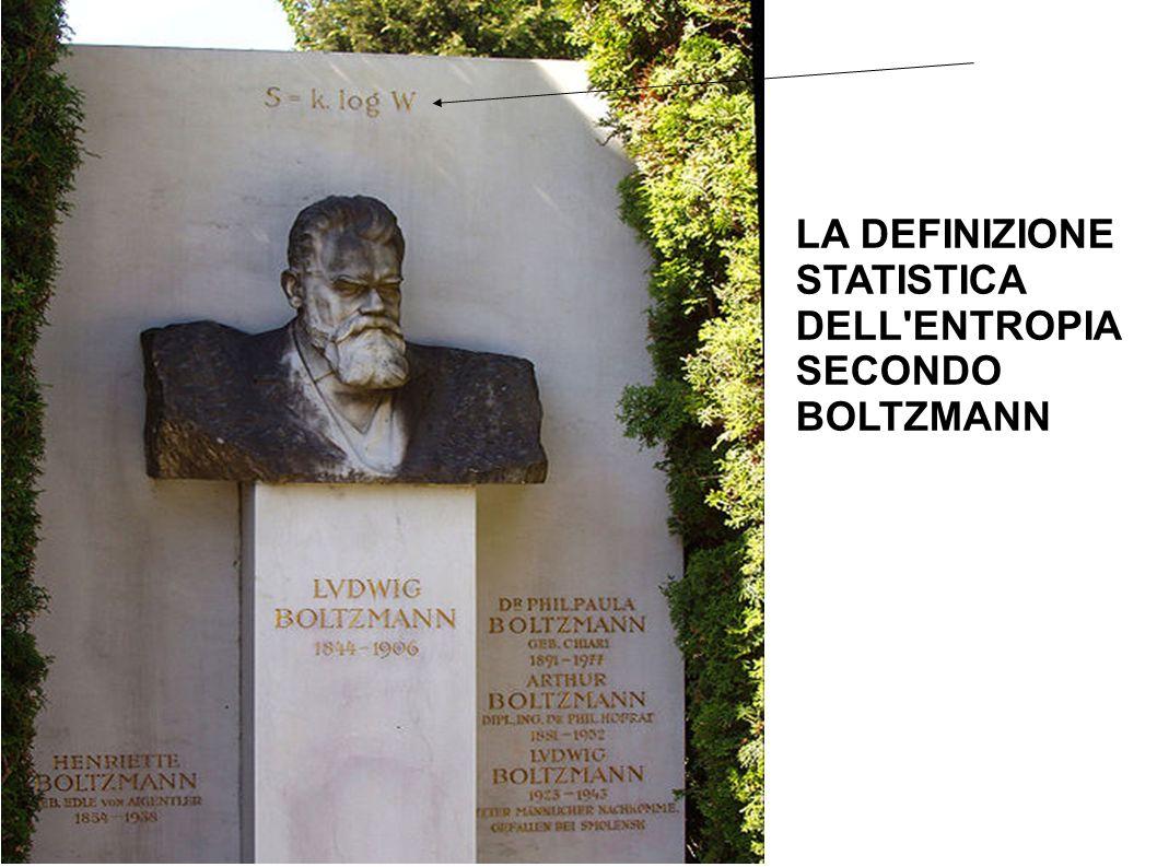 LA DEFINIZIONE STATISTICA DELL ENTROPIA SECONDO BOLTZMANN