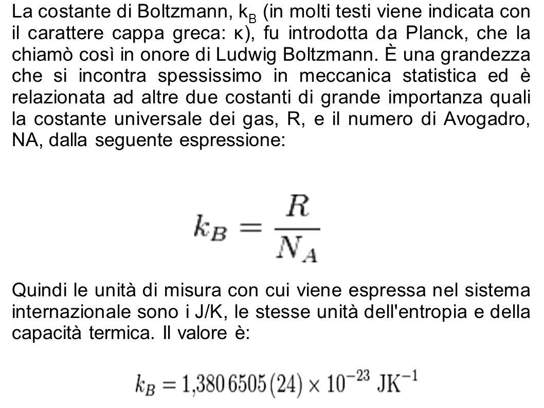 La costante di Boltzmann, k B (in molti testi viene indicata con il carattere cappa greca: κ), fu introdotta da Planck, che la chiamò così in onore di Ludwig Boltzmann.