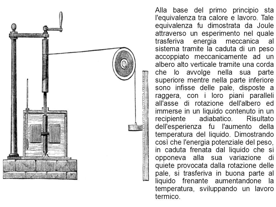 Alla base del primo principio sta l equivalenza tra calore e lavoro.