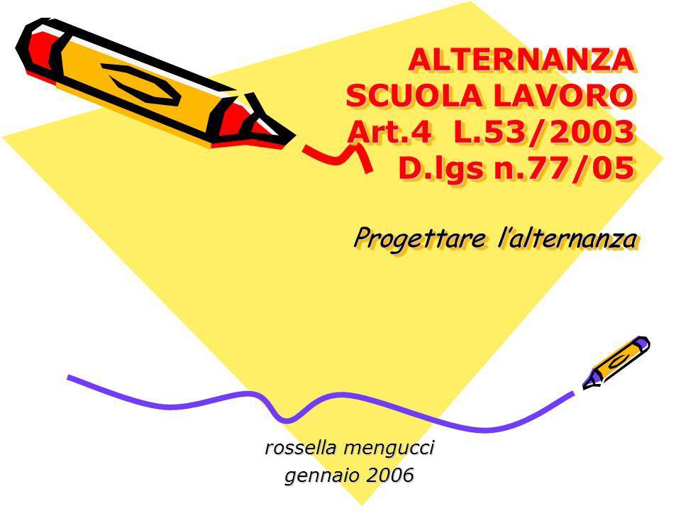ALTERNANZA SCUOLA LAVORO Art.4 L.53/2003 D.lgs n.77/05 Progettare lalternanza ALTERNANZA SCUOLA LAVORO Art.4 L.53/2003 D.lgs n.77/05 Progettare lalter