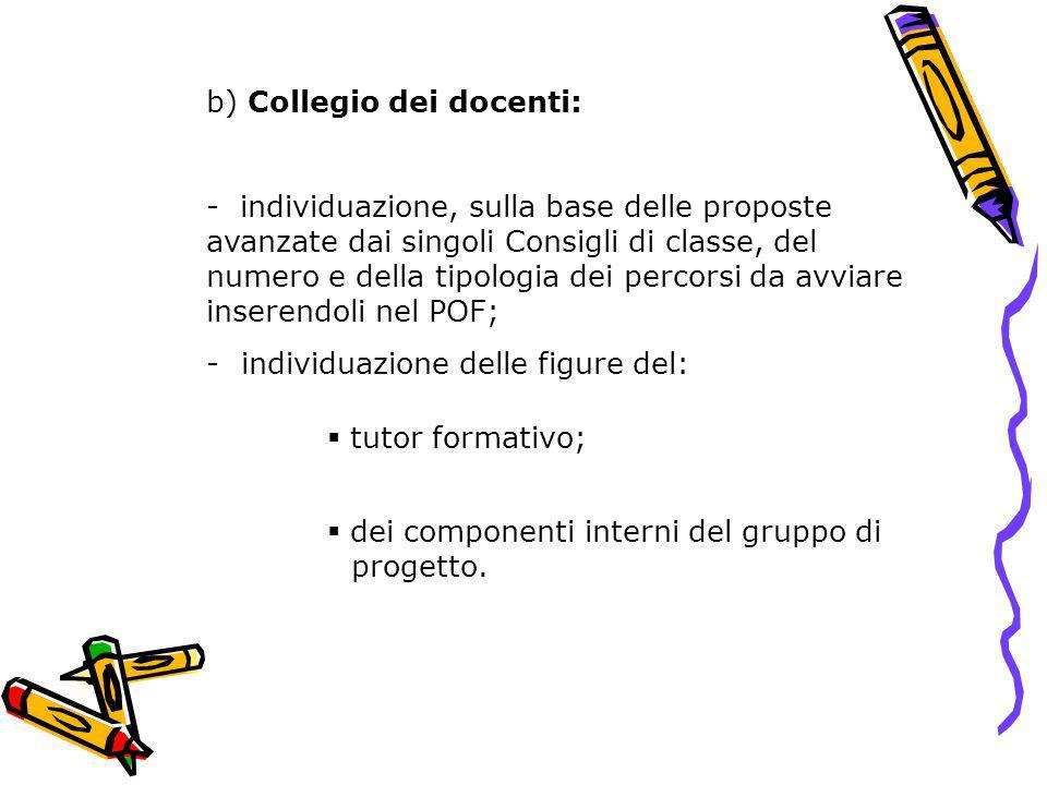 b) Collegio dei docenti: - individuazione, sulla base delle proposte avanzate dai singoli Consigli di classe, del numero e della tipologia dei percors