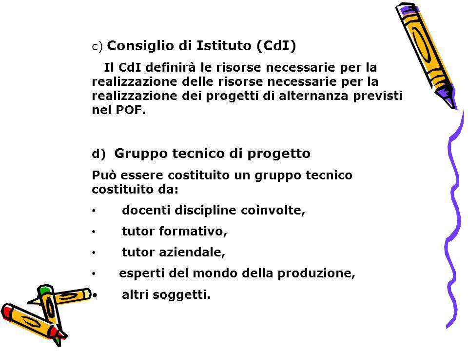 c) Consiglio di Istituto (CdI) Il CdI definirà le risorse necessarie per la realizzazione delle risorse necessarie per la realizzazione dei progetti d