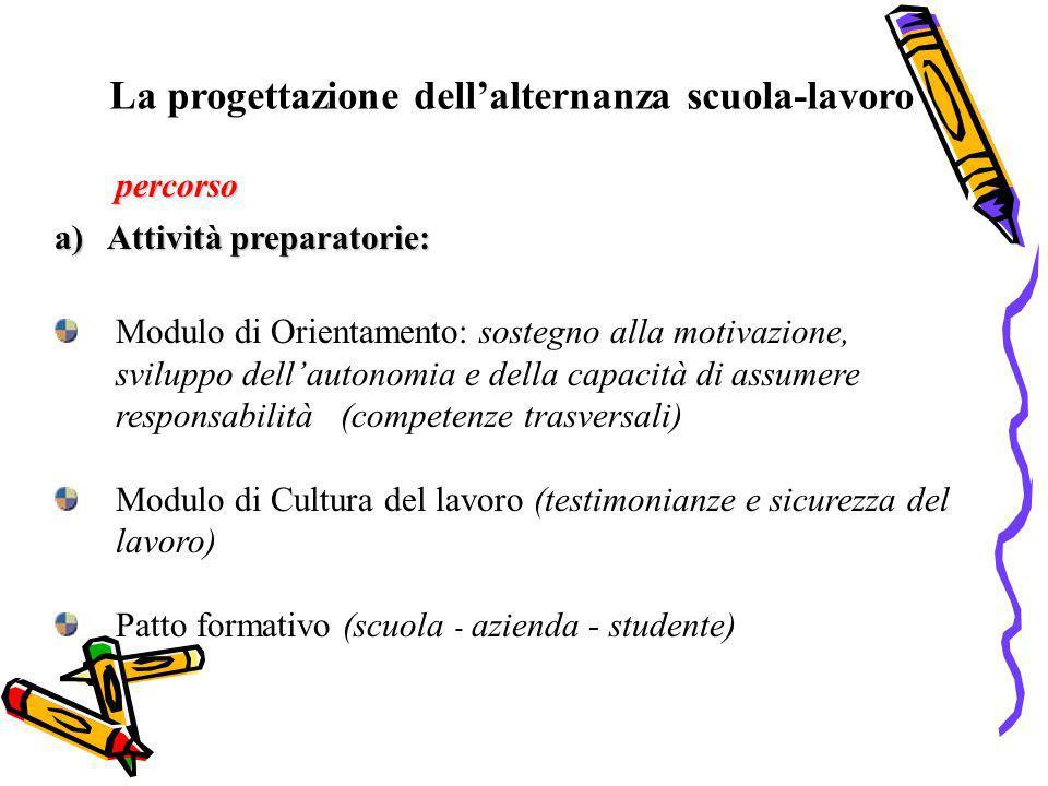 a)A ttività preparatorie: percorso percorso Modulo di Orientamento: sostegno alla motivazione, sviluppo dellautonomia e della capacità di assumere res