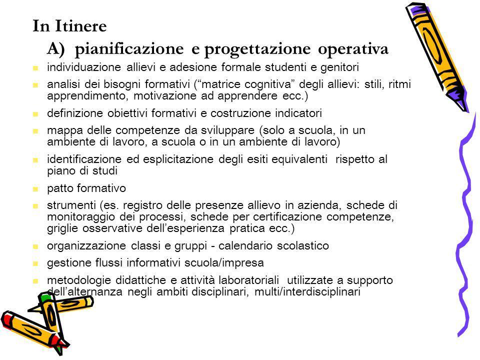 In Itinere A) pianificazione e progettazione operativa individuazione allievi e adesione formale studenti e genitori analisi dei bisogni formativi (ma