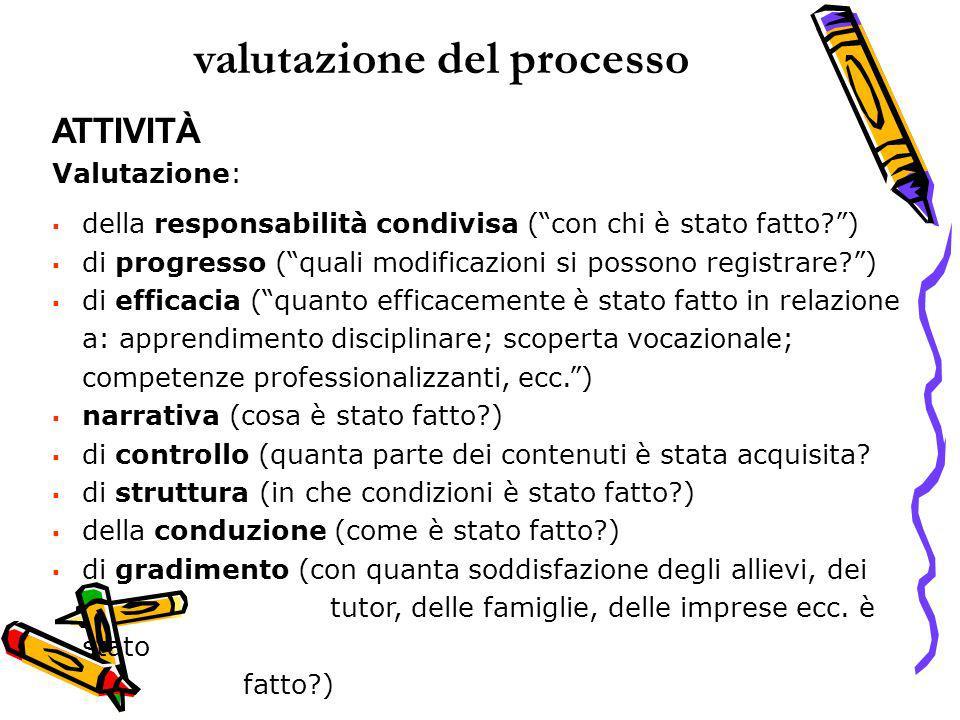 valutazione del processo ATTIVITÀ Valutazione: della responsabilità condivisa (con chi è stato fatto?) di progresso (quali modificazioni si possono re