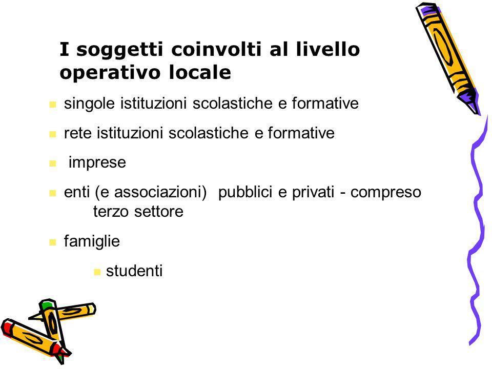 I soggetti coinvolti al livello operativo locale singole istituzioni scolastiche e formative rete istituzioni scolastiche e formative imprese enti (e