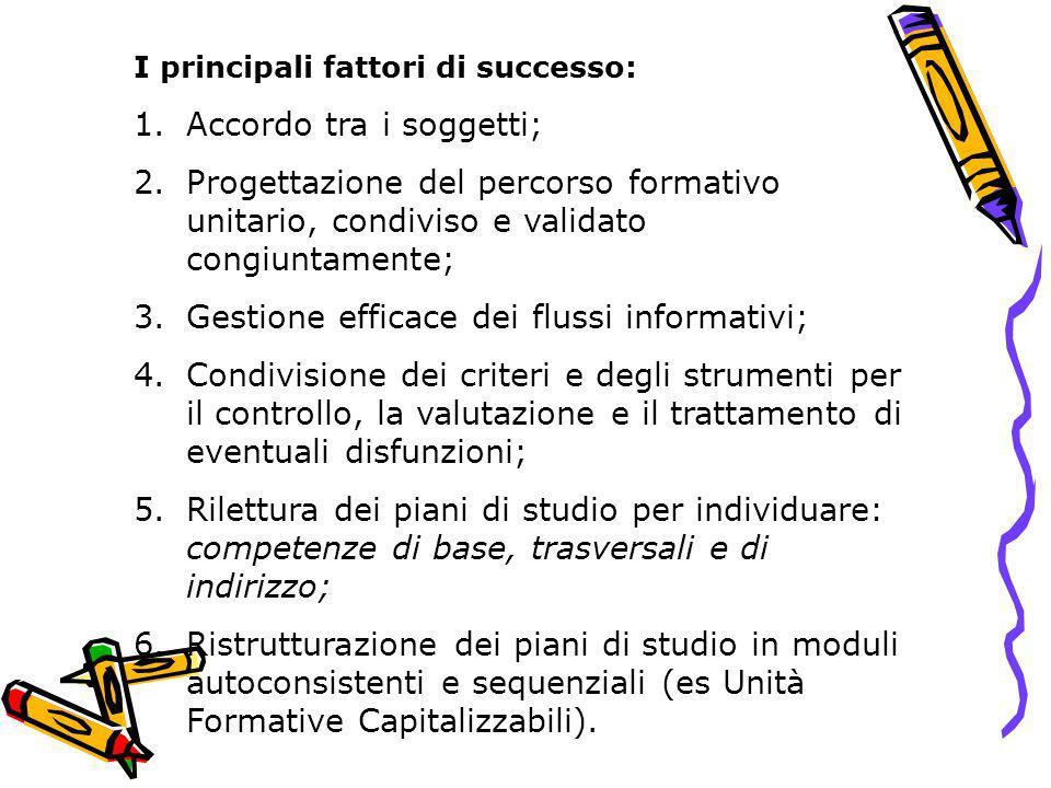 I principali fattori di successo: 1.Accordo tra i soggetti; 2.Progettazione del percorso formativo unitario, condiviso e validato congiuntamente; 3.Ge